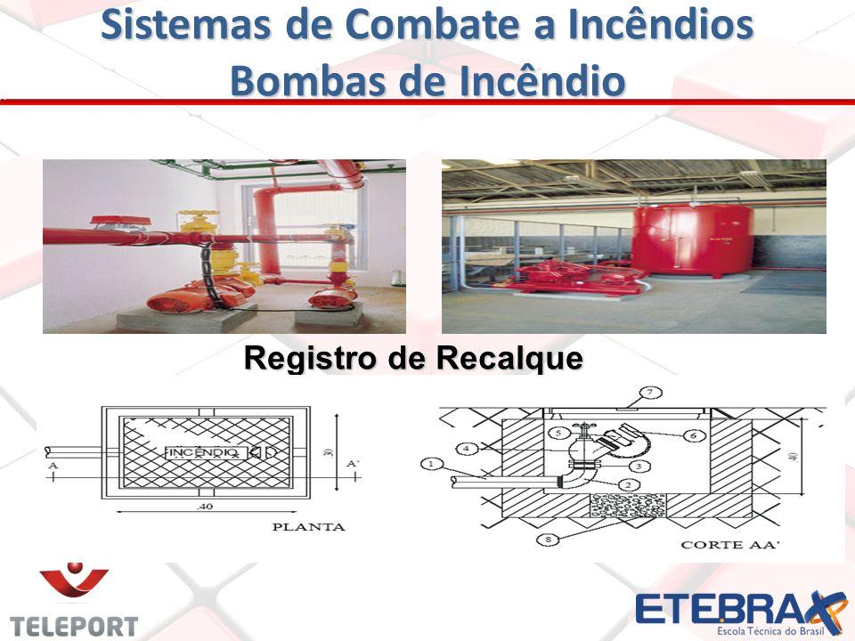 Sistemas de Combate a Incêndios Bombas de Incêndio