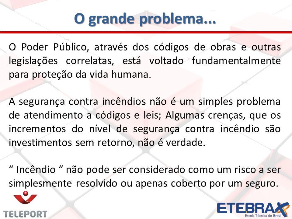 O grande problema...