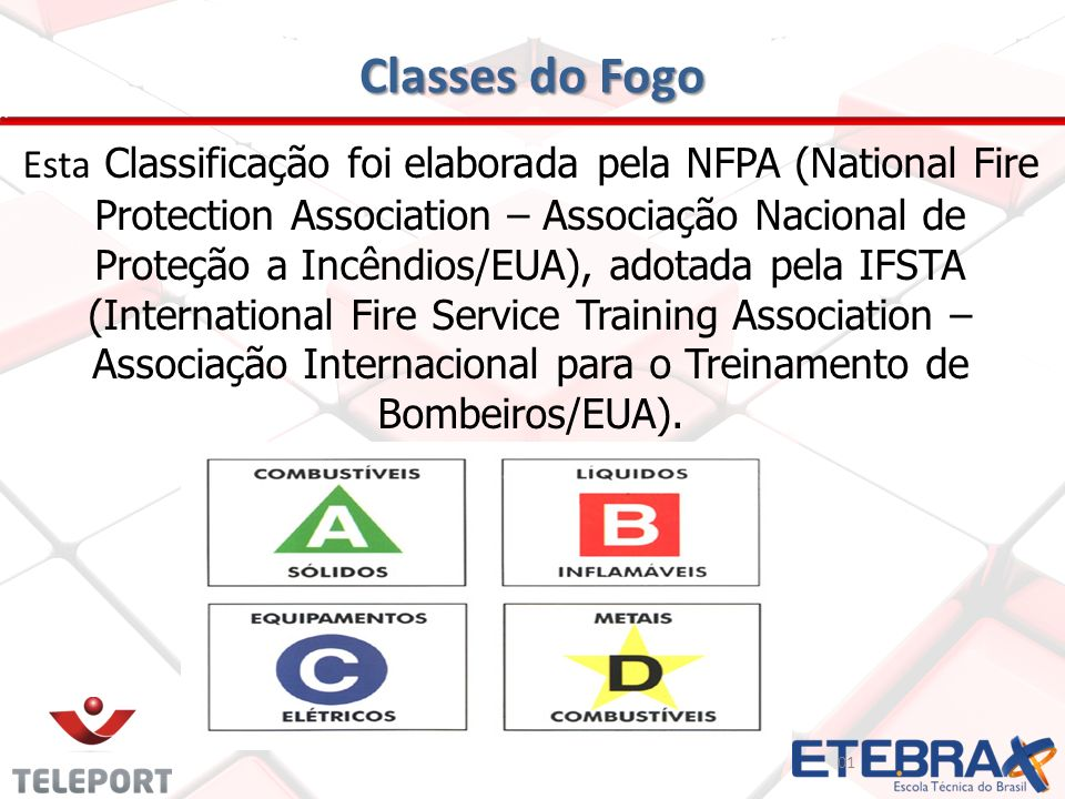 Classes do Fogo