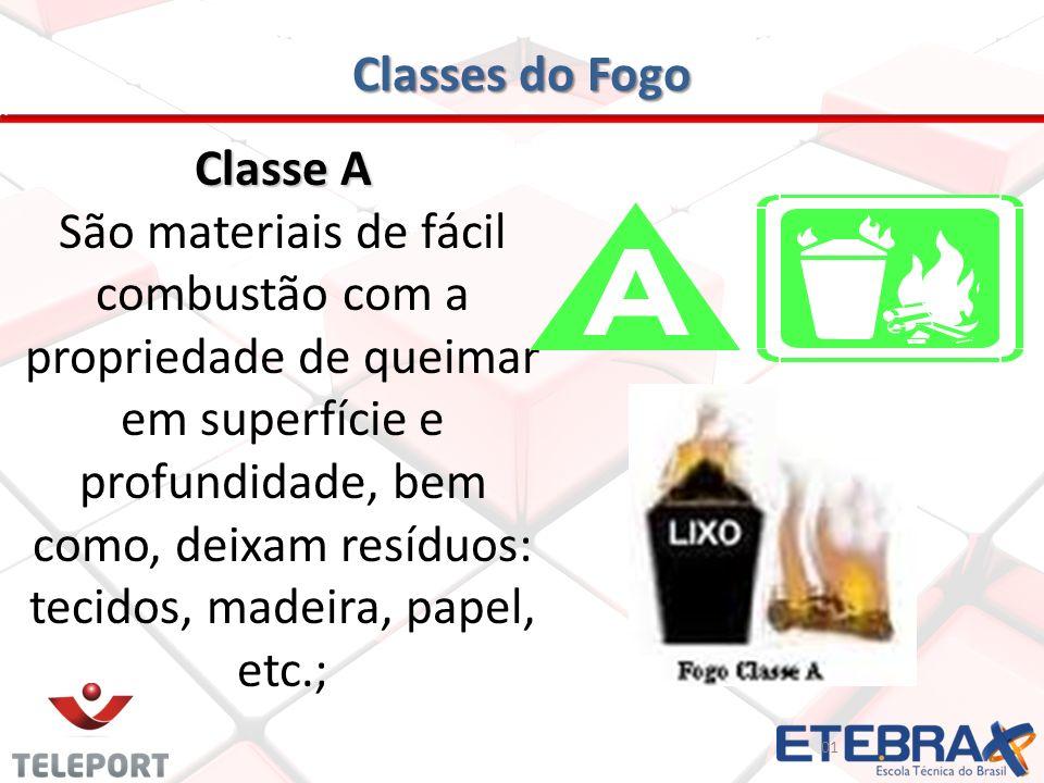 Classes do Fogo Classe A