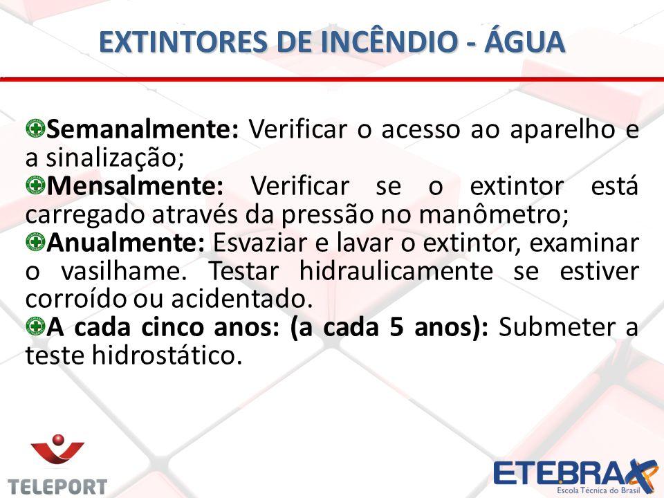 EXTINTORES DE INCÊNDIO - ÁGUA
