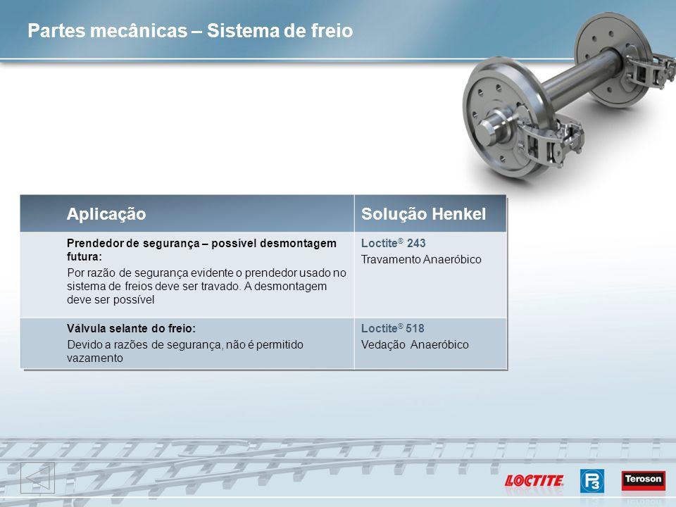 Partes mecânicas – Sistema de freio
