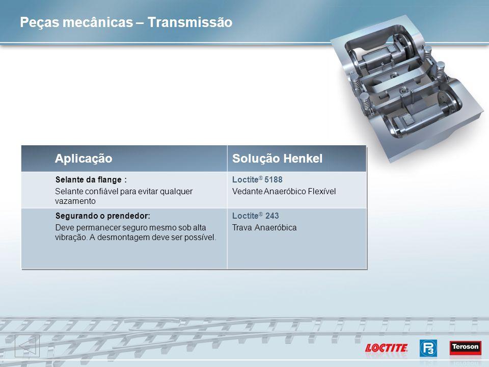 Peças mecânicas – Transmissão