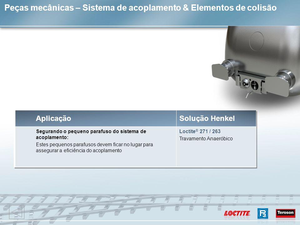 Peças mecânicas – Sistema de acoplamento & Elementos de colisão