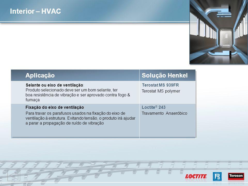 Interior – HVAC Aplicação Solução Henkel 03/11/10