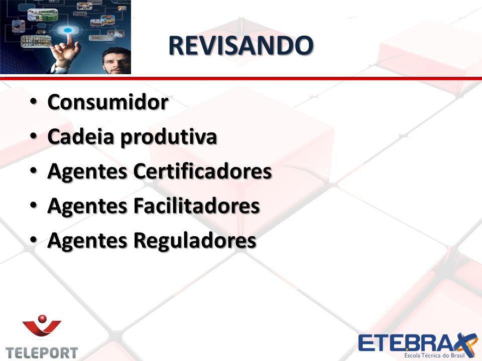 REVISANDO Consumidor Cadeia produtiva Agentes Certificadores