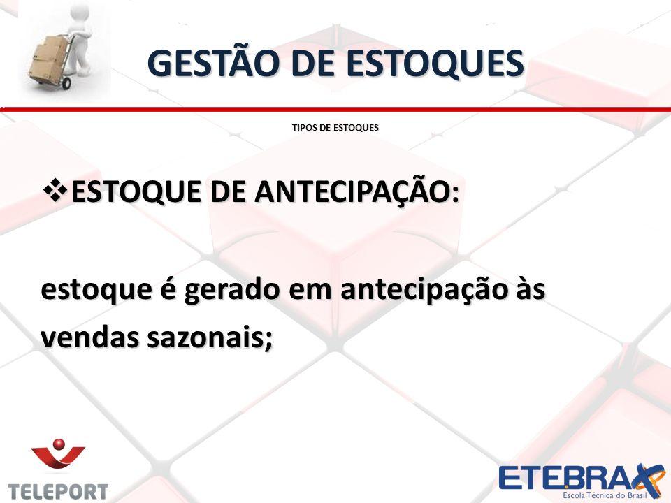 GESTÃO DE ESTOQUES ESTOQUE DE ANTECIPAÇÃO: