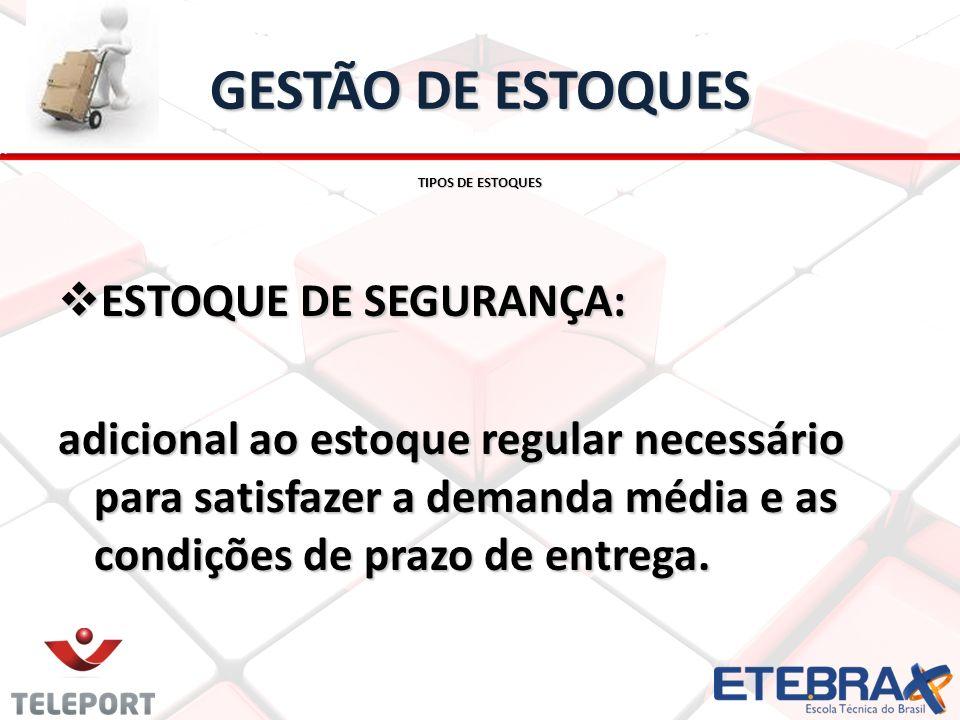 GESTÃO DE ESTOQUES ESTOQUE DE SEGURANÇA:
