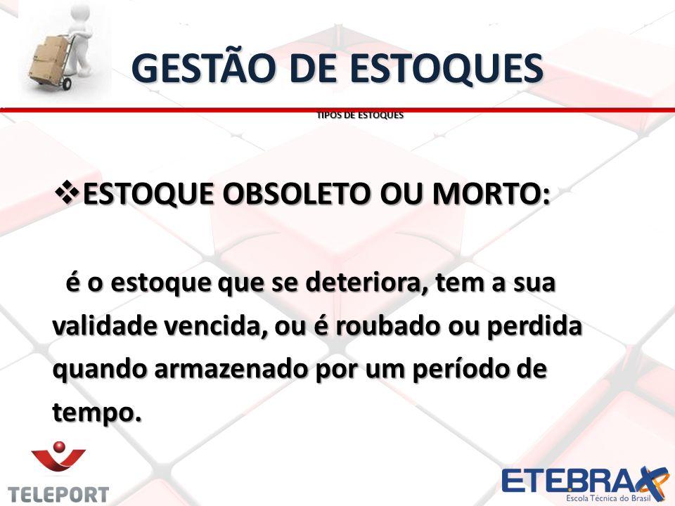 GESTÃO DE ESTOQUES ESTOQUE OBSOLETO OU MORTO: