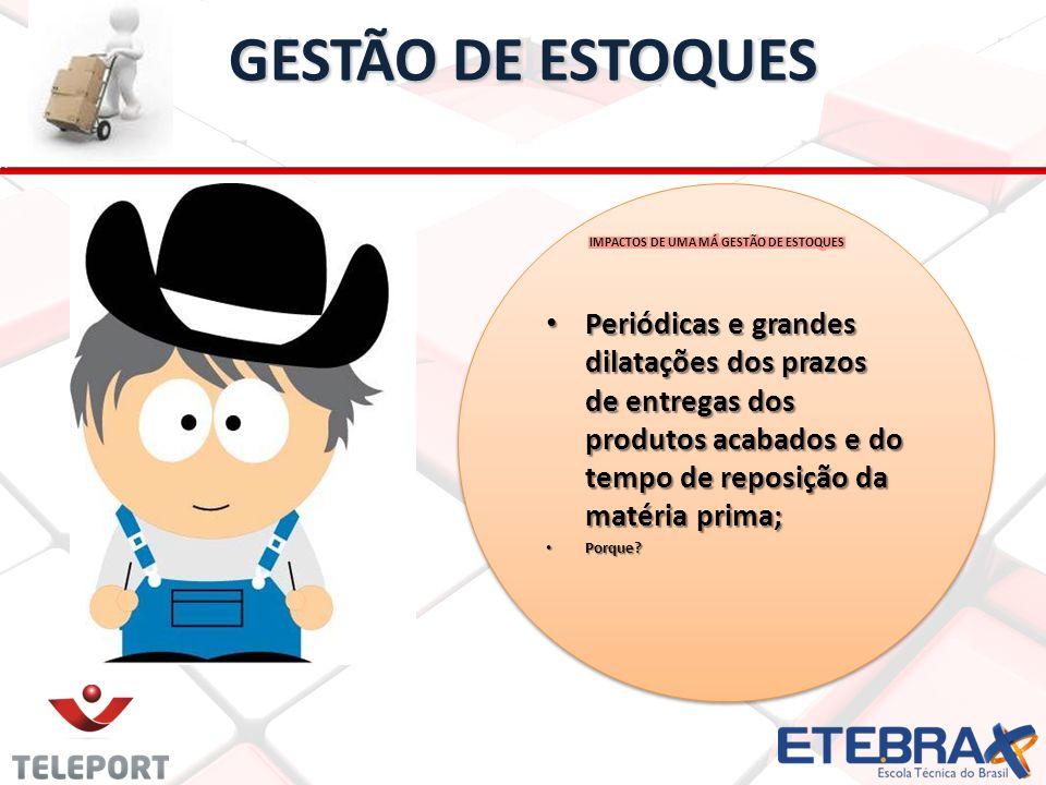 GESTÃO DE ESTOQUES IMPACTOS DE UMA MÁ GESTÃO DE ESTOQUES.