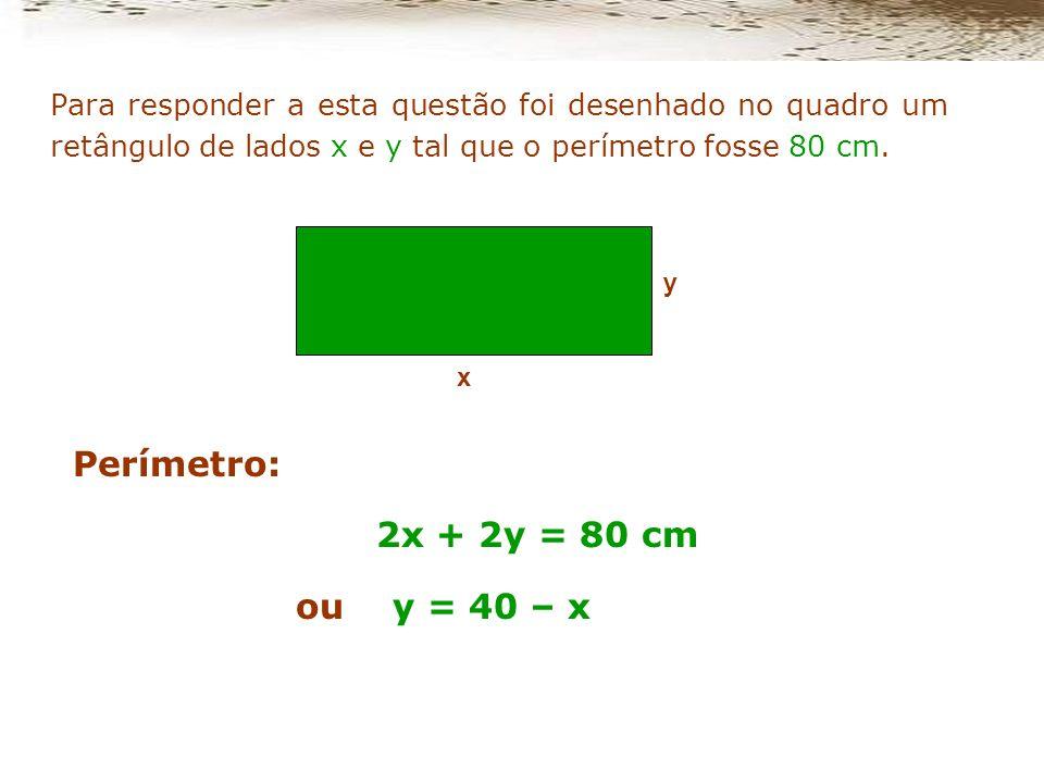 Para responder a esta questão foi desenhado no quadro um retângulo de lados x e y tal que o perímetro fosse 80 cm.