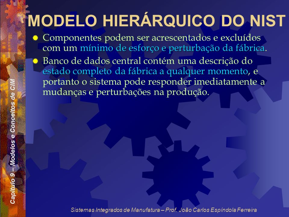 MODELO HIERÁRQUICO DO NIST