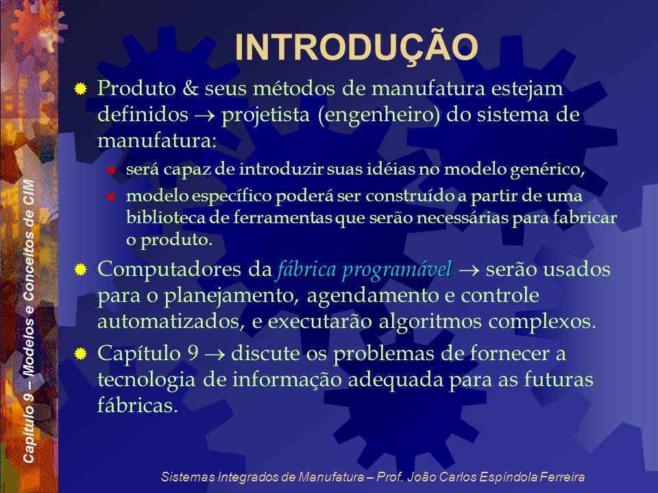 INTRODUÇÃO Produto & seus métodos de manufatura estejam definidos  projetista (engenheiro) do sistema de manufatura: