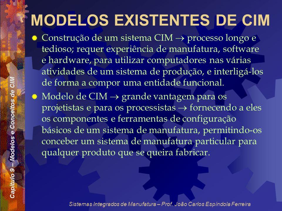 MODELOS EXISTENTES DE CIM