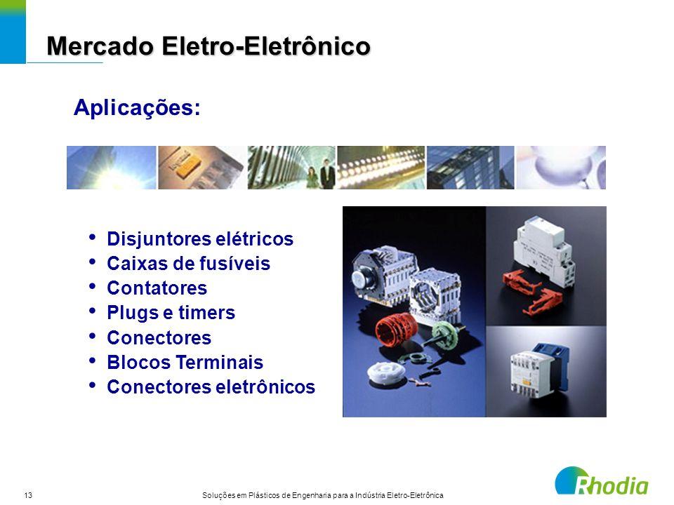 Mercado Eletro-Eletrônico