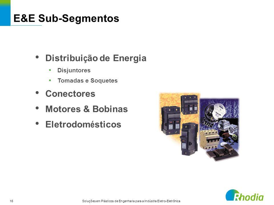 E&E Sub-Segmentos Distribuição de Energia Conectores Motores & Bobinas
