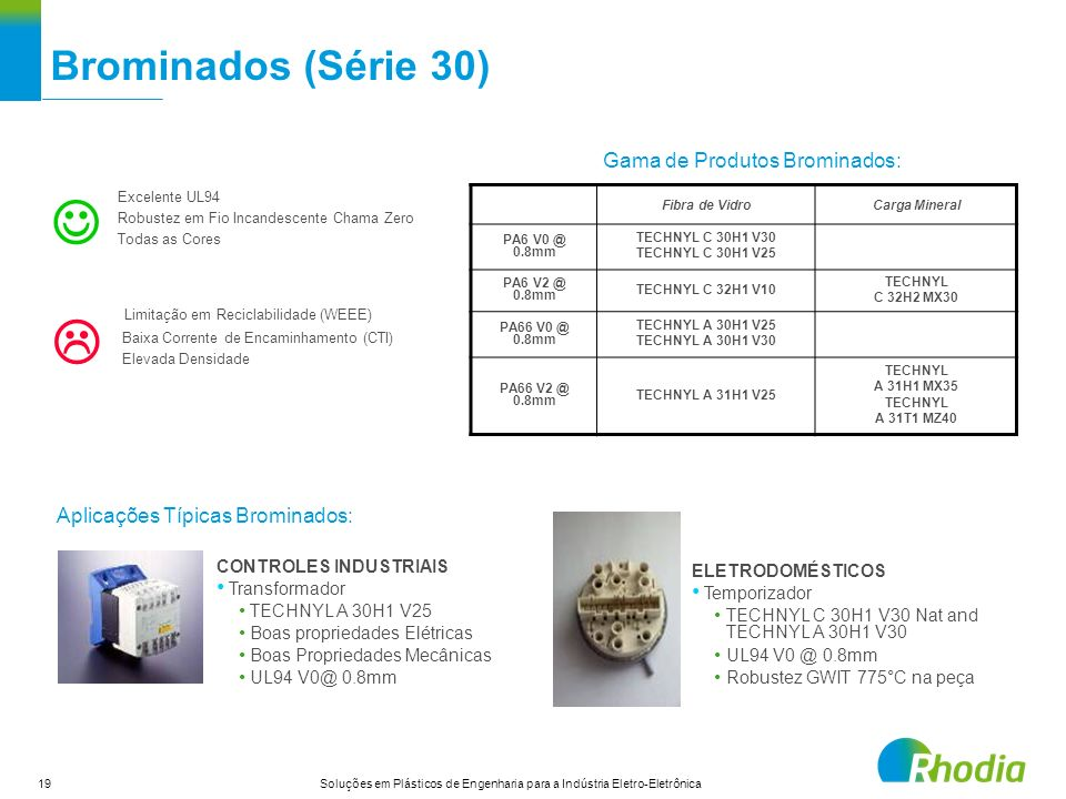   Brominados (Série 30) Limitação em Reciclabilidade (WEEE)