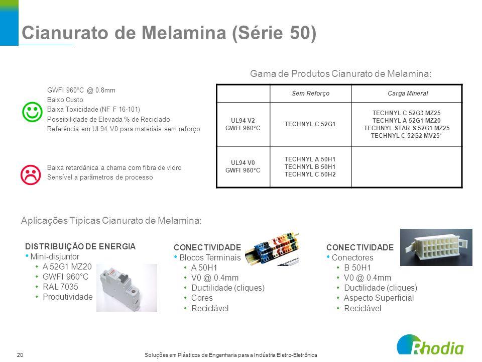 Cianurato de Melamina (Série 50)