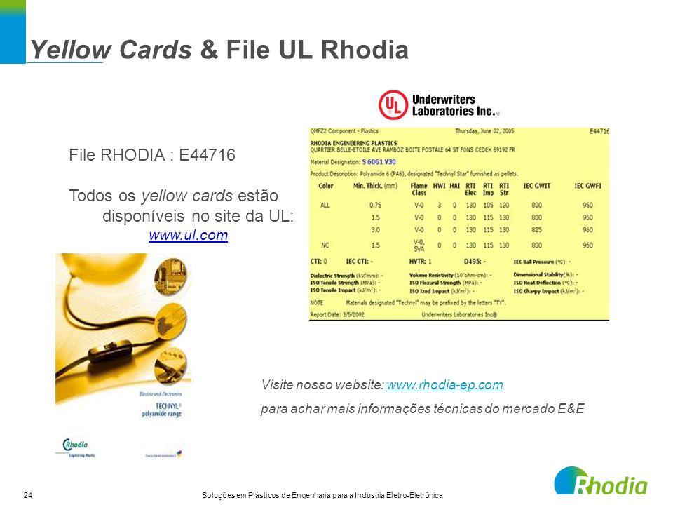 Yellow Cards & File UL Rhodia