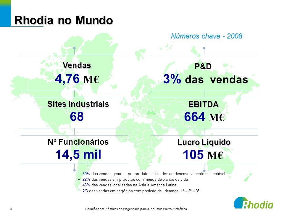 Rhodia no Mundo Vendas 4,76 M€ P&D 3% das vendas Sites industriais 68