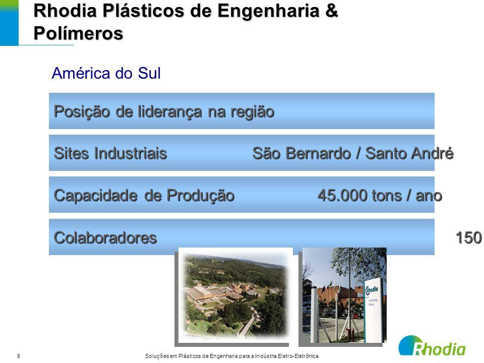 Rhodia Plásticos de Engenharia & Polímeros
