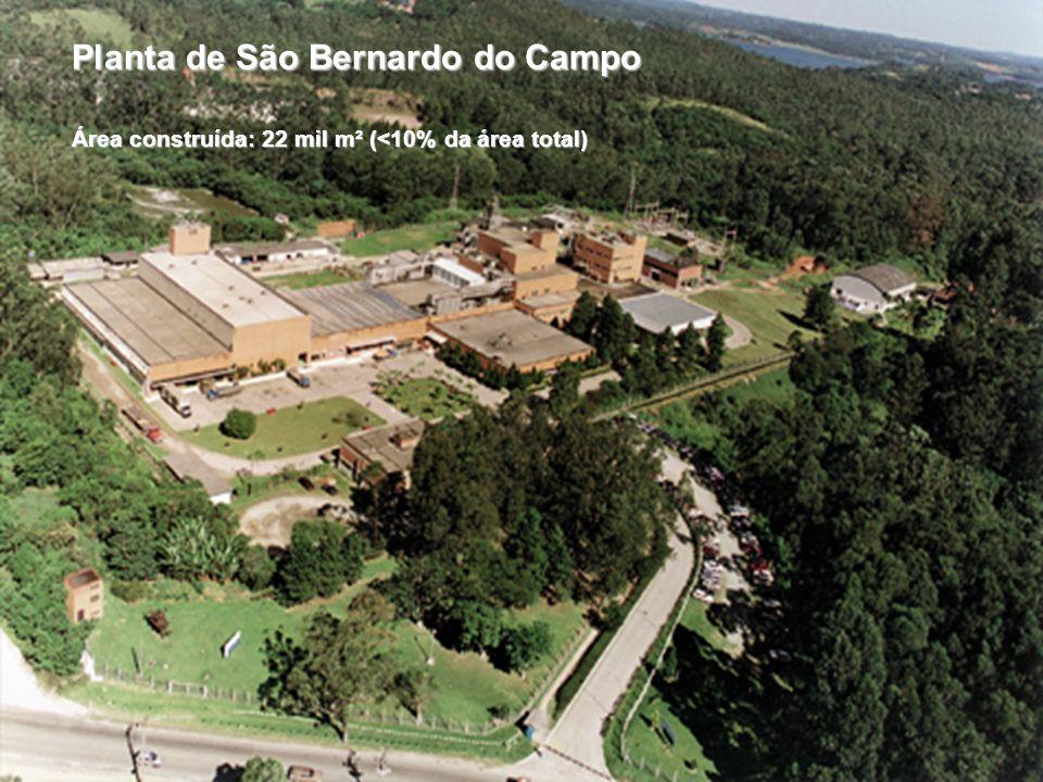 Planta de São Bernardo do Campo