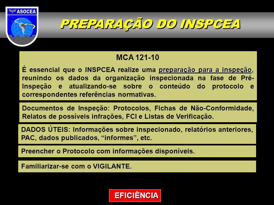 PREPARAÇÃO DO INSPCEA MCA 121-10 EFICIÊNCIA