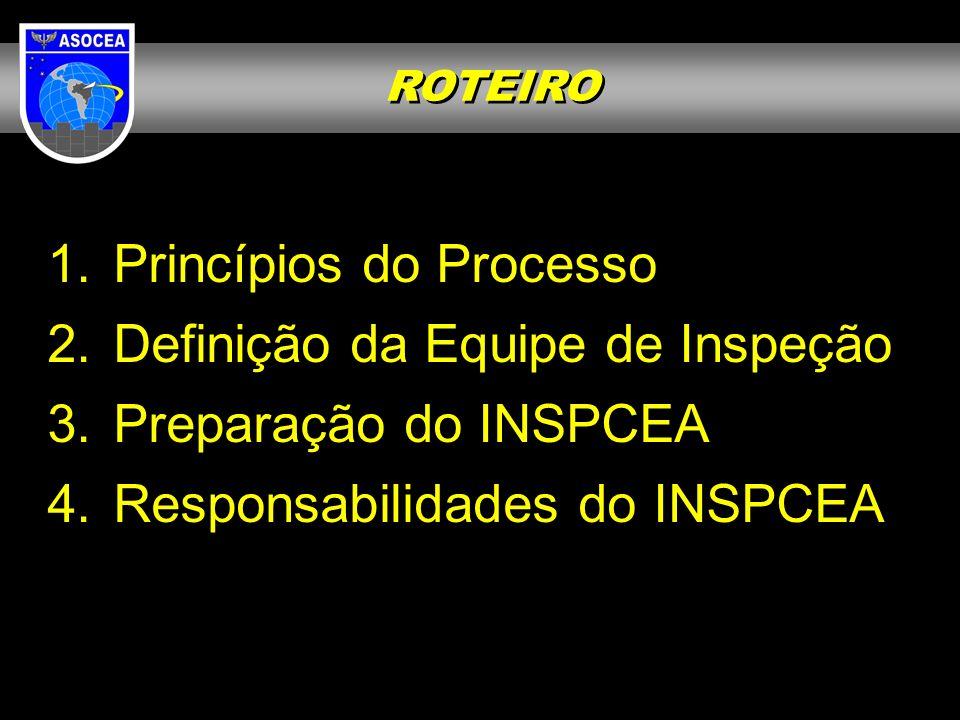 Princípios do Processo Definição da Equipe de Inspeção