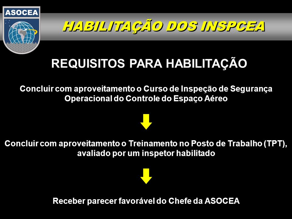 HABILITAÇÃO DOS INSPCEA Receber parecer favorável do Chefe da ASOCEA
