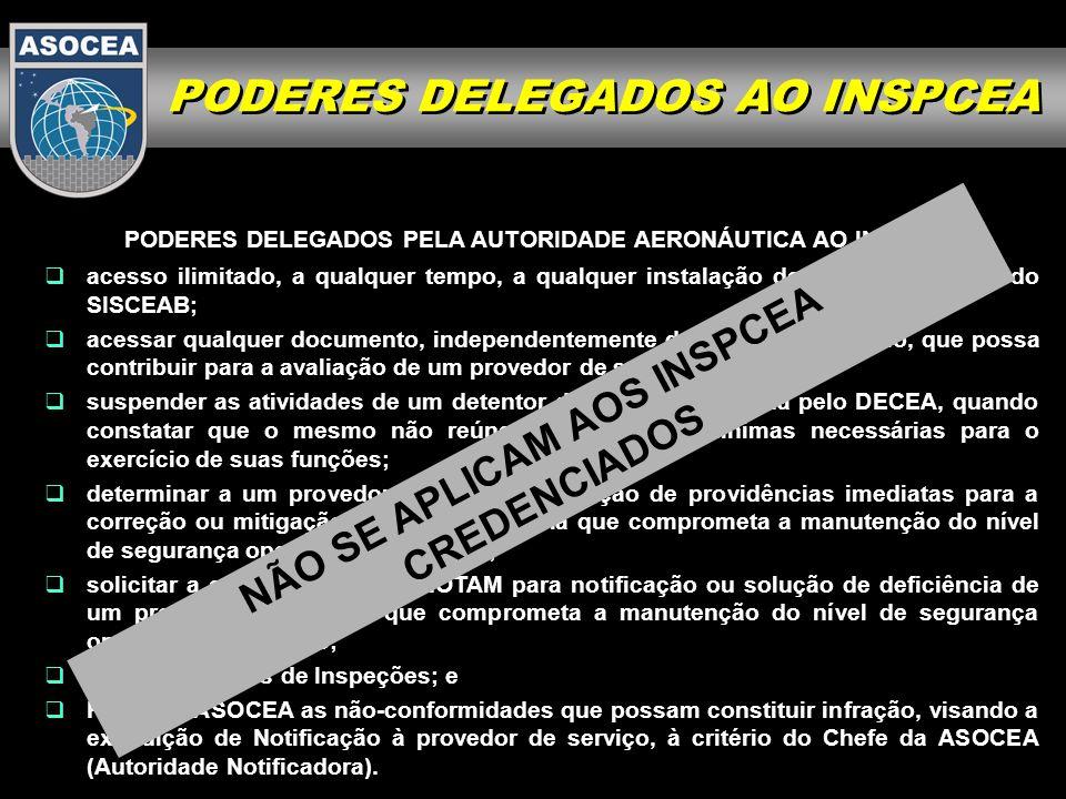 PODERES DELEGADOS AO INSPCEA