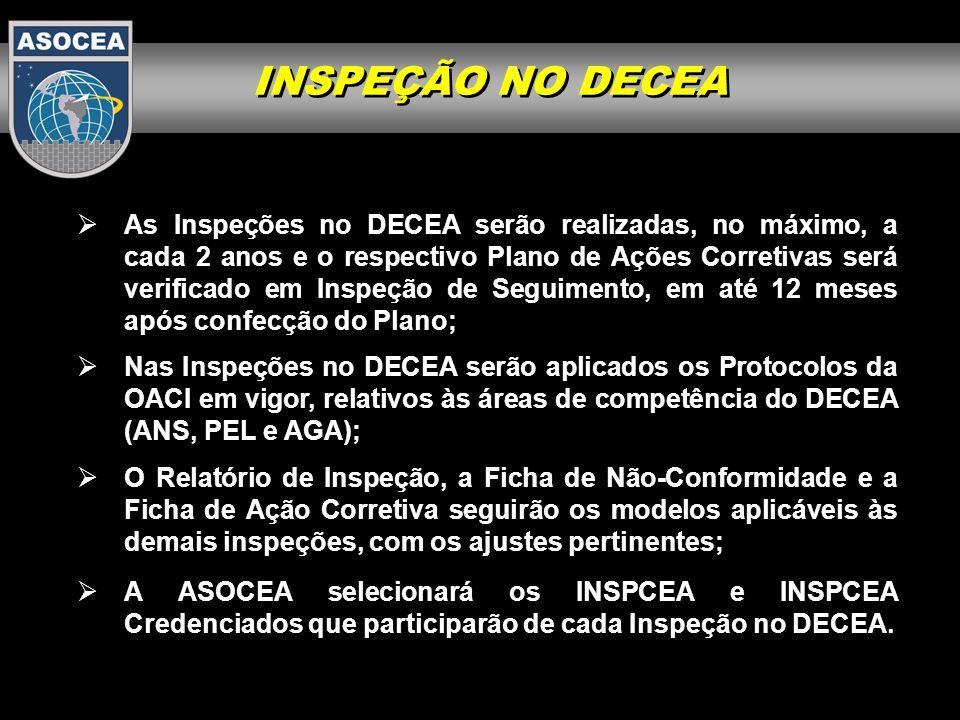 INSPEÇÃO NO DECEA