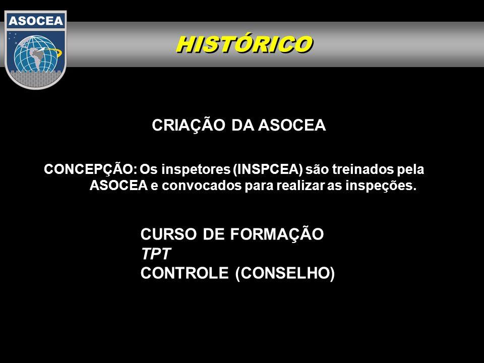 HISTÓRICO CRIAÇÃO DA ASOCEA CURSO DE FORMAÇÃO TPT CONTROLE (CONSELHO)