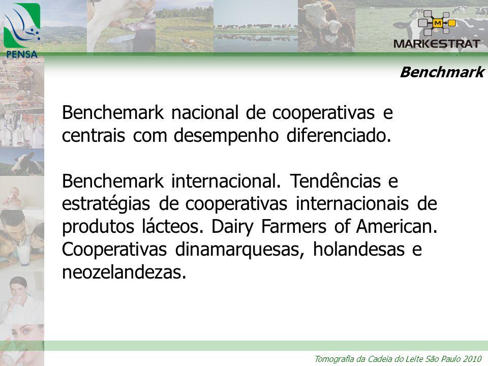 Benchmark Benchemark nacional de cooperativas e centrais com desempenho diferenciado.