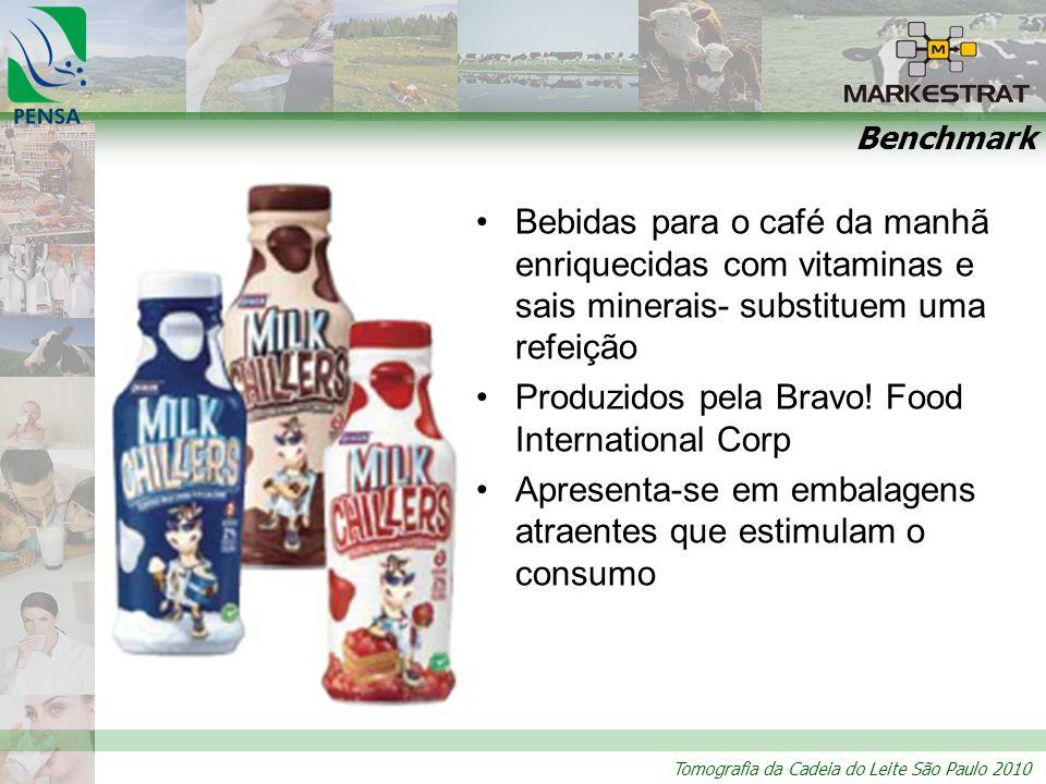 Produzidos pela Bravo! Food International Corp
