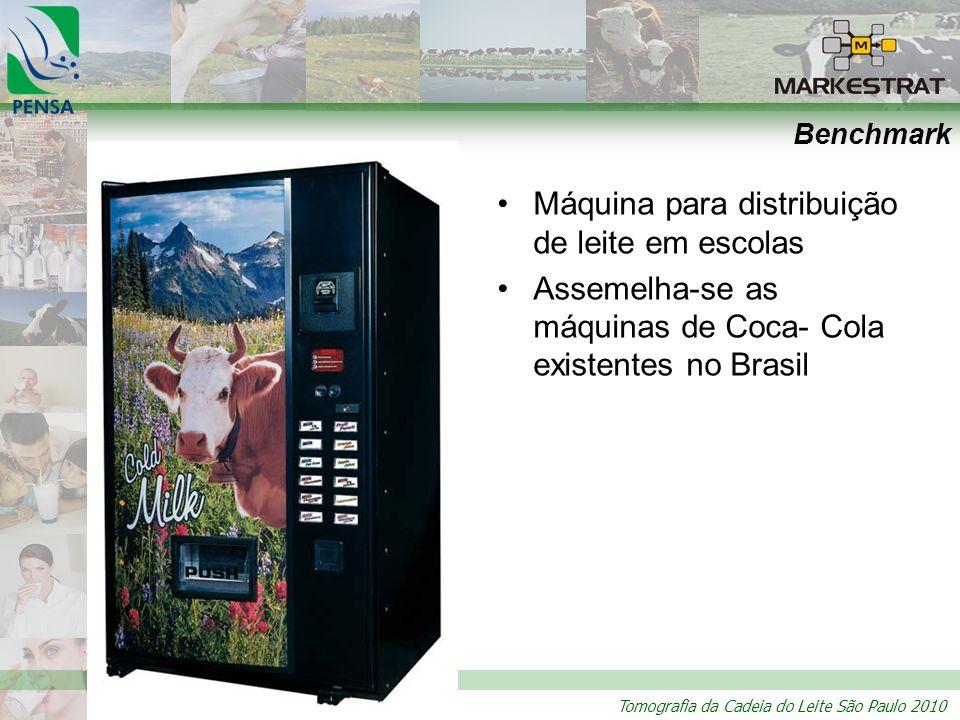 Máquina para distribuição de leite em escolas