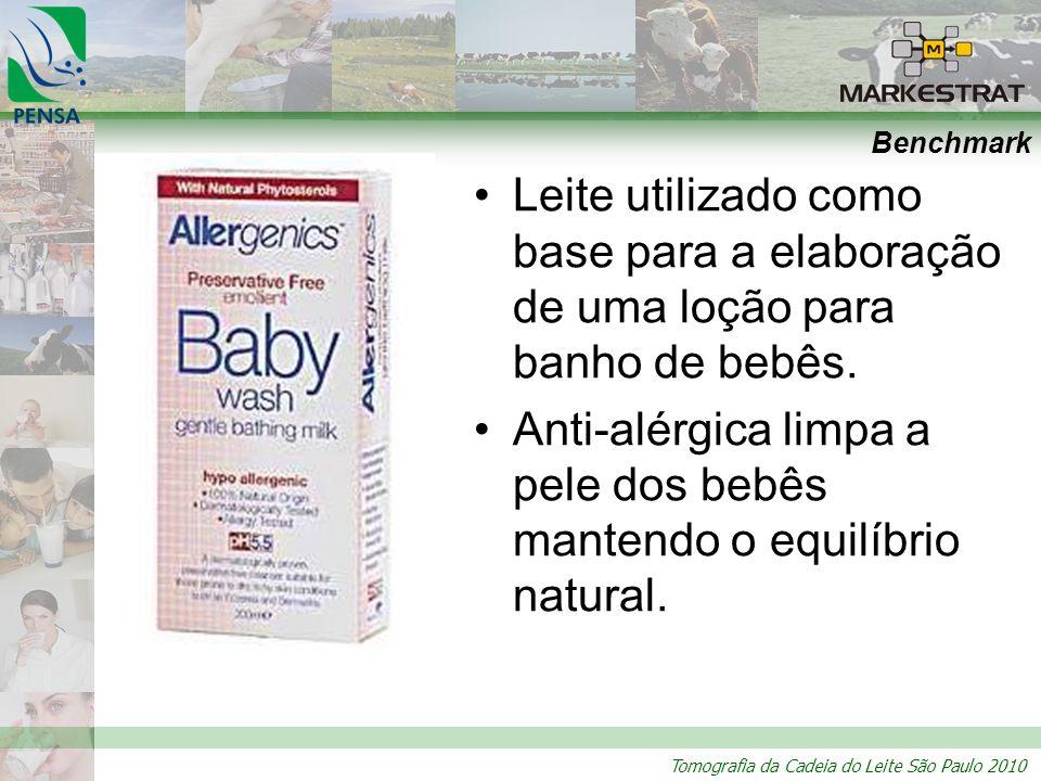 Anti-alérgica limpa a pele dos bebês mantendo o equilíbrio natural.