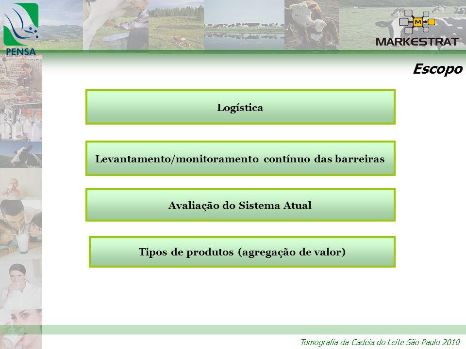Escopo Logística Levantamento/monitoramento contínuo das barreiras