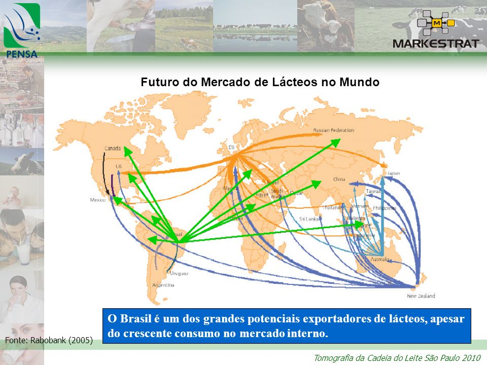 Futuro do Mercado de Lácteos no Mundo
