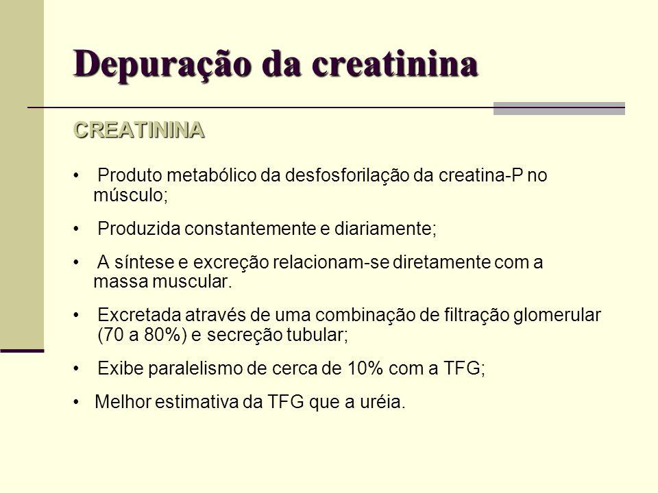 Depuração da creatinina