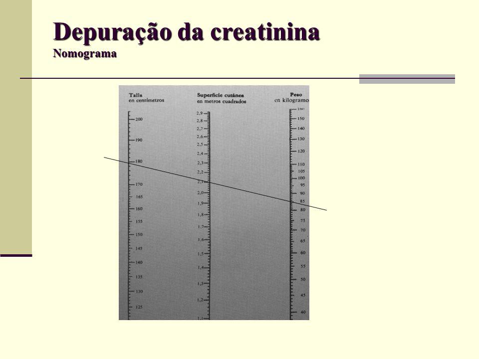 Depuração da creatinina Nomograma