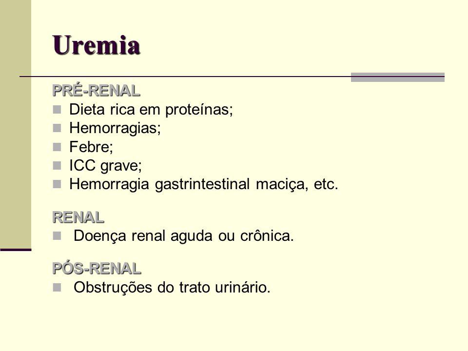 Uremia PRÉ-RENAL Dieta rica em proteínas; Hemorragias; Febre;