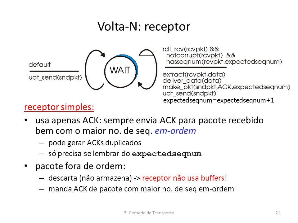 Volta-N: receptor receptor simples: