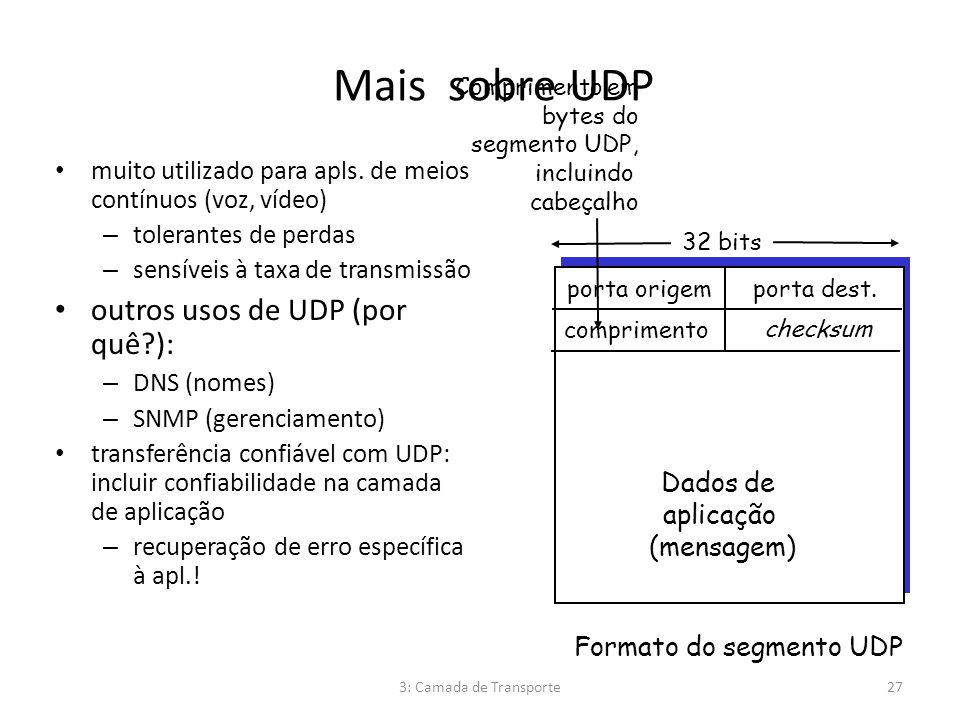 Formato do segmento UDP