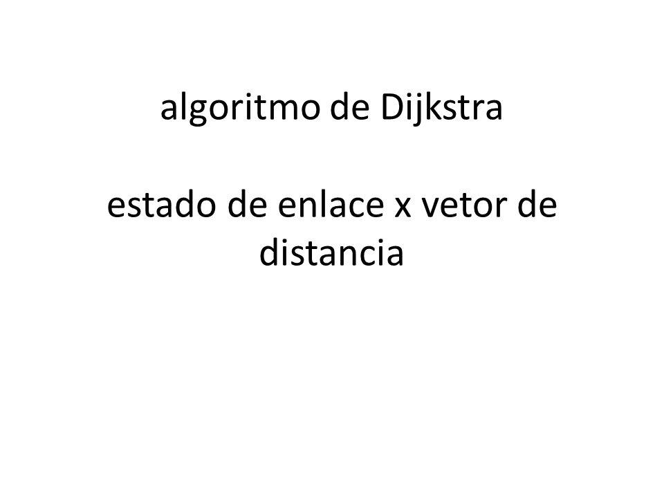 algoritmo de Dijkstra estado de enlace x vetor de distancia