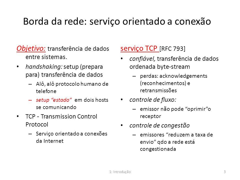 Borda da rede: serviço orientado a conexão