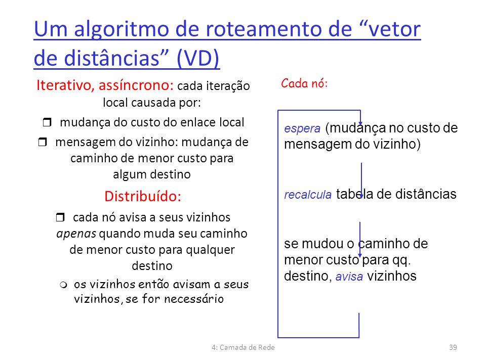 Um algoritmo de roteamento de vetor de distâncias (VD)