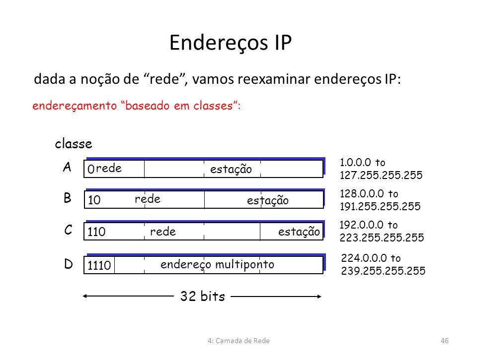 Endereços IP dada a noção de rede , vamos reexaminar endereços IP: