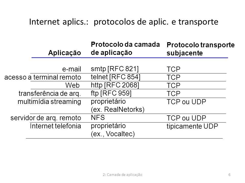 Internet aplics.: protocolos de aplic. e transporte