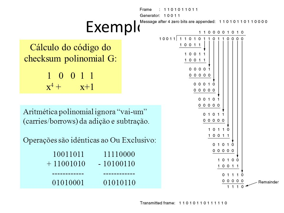 Cálculo do código do checksum polinomial G: