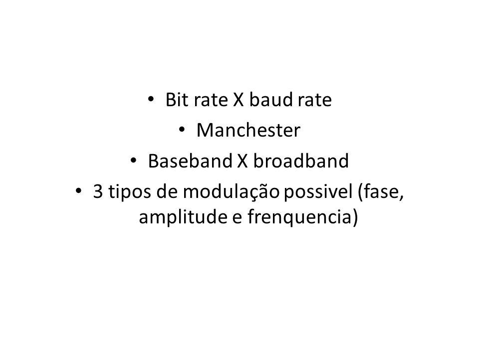 3 tipos de modulação possivel (fase, amplitude e frenquencia)